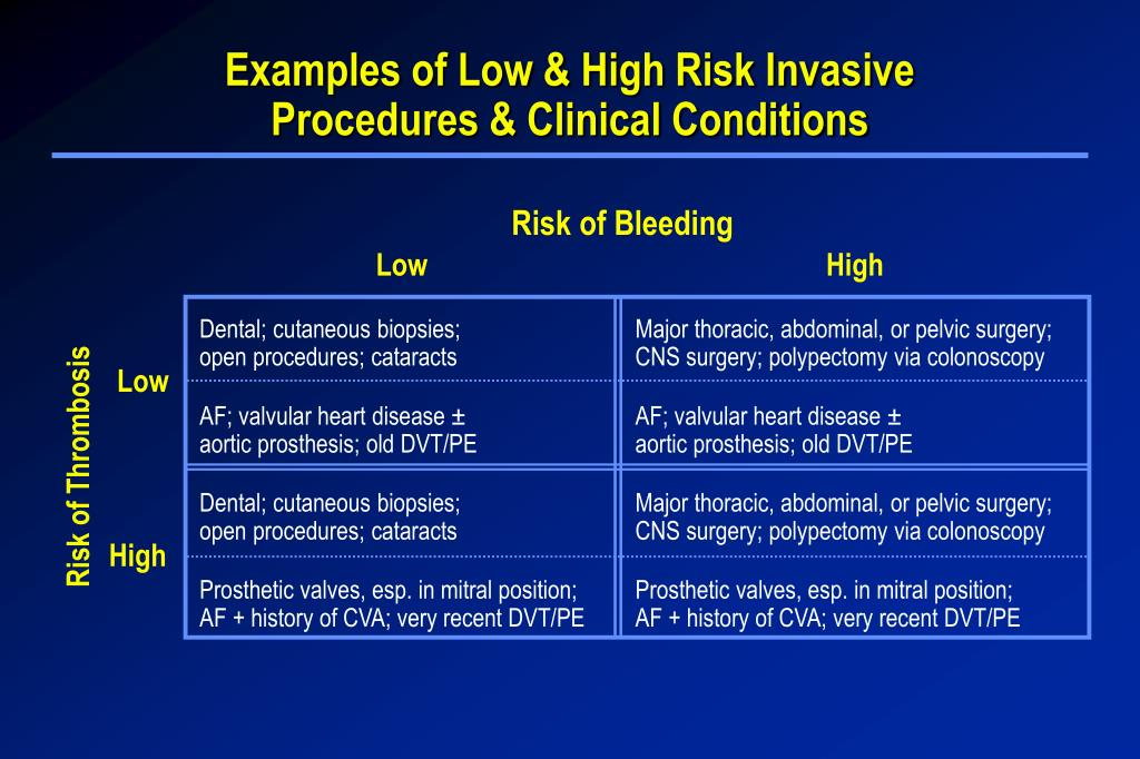 Examples of Low & High Risk Invasive