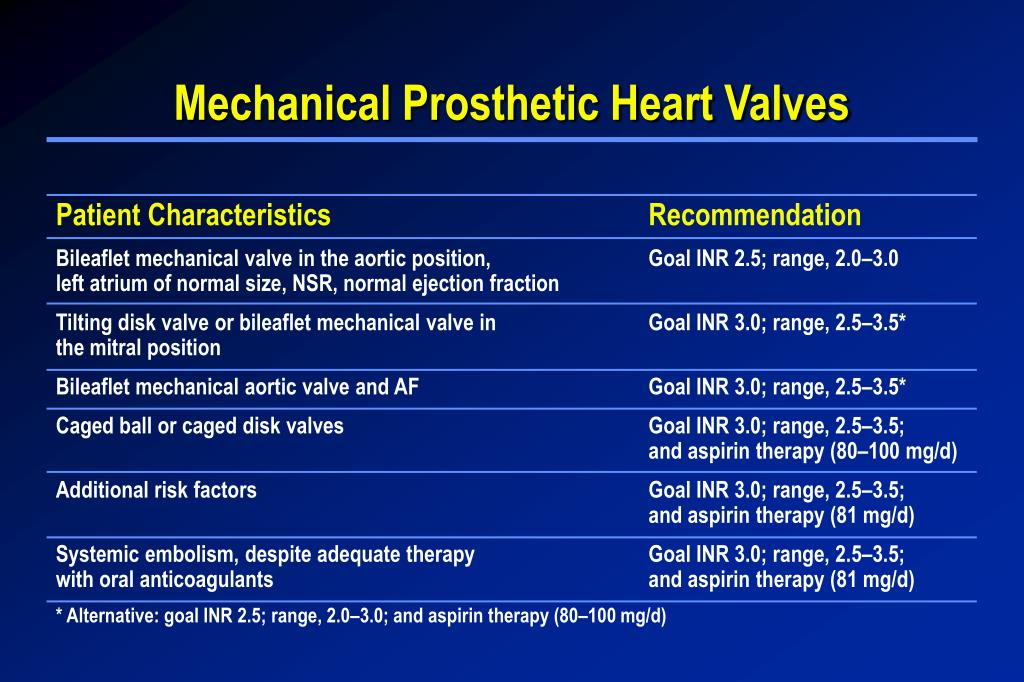 Mechanical Prosthetic Heart Valves