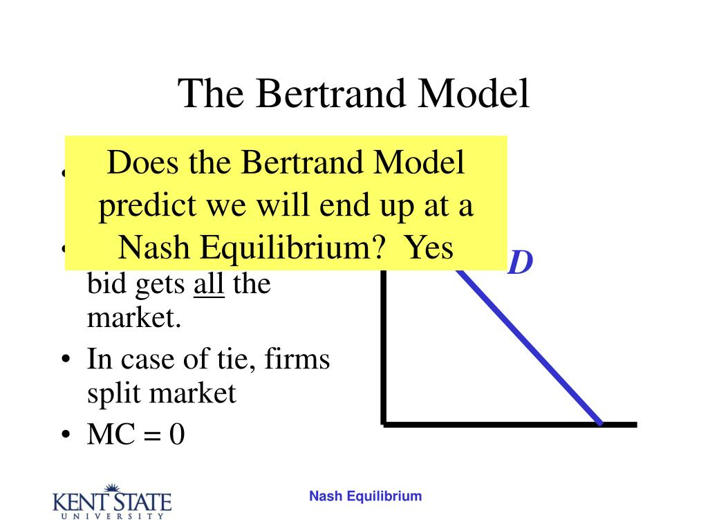 Demand function is as shown.