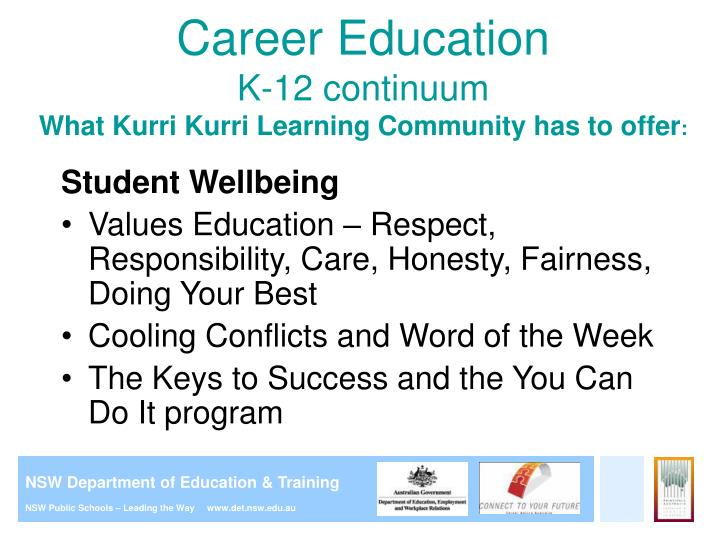 Ppt careers education in primary school presentation for career education k 12 continuumwhat kurri kurri learning community malvernweather Gallery