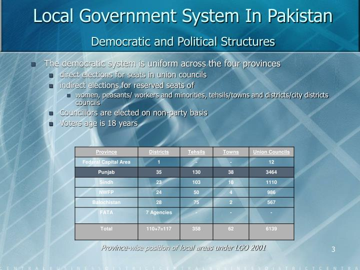 Local government system in pakistan democratic and political structures