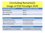 concluding remarks 1 image of esd paradigm shift