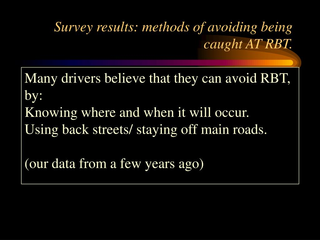 Survey results: methods of avoiding being caught AT RBT.