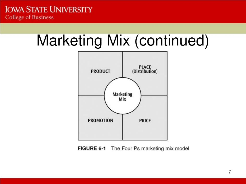 Marketing Mix (continued)