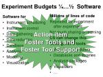 experiment budgets software7