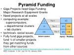 pyramid funding