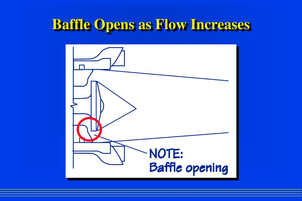 Baffle Opens as Flow Increases