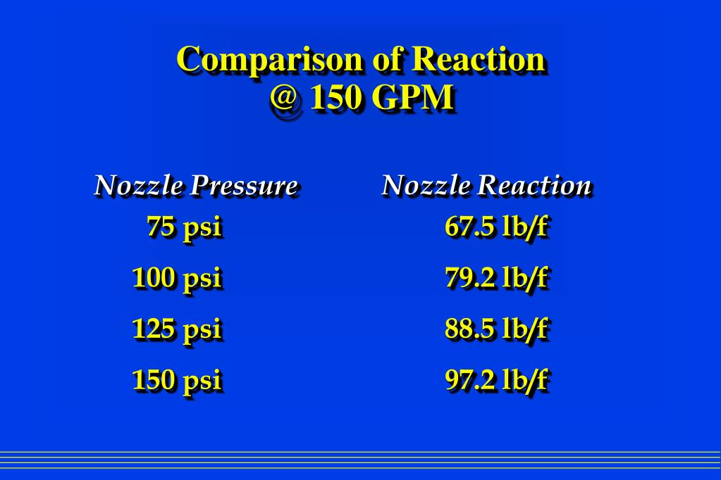 Nozzle Reaction
