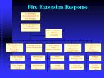fire extension response