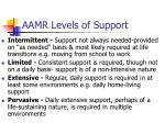 aamr levels of support