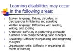 learning disabilities may occur in the following areas