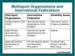 multisport organizations and international federations
