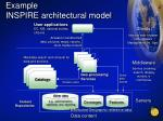 example inspire architectural model