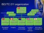 iso tc 211 organization