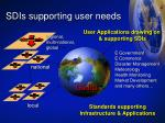 sdis supporting user needs