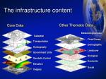 the infrastructure content