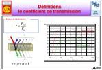 d finitions le coefficient de transmission