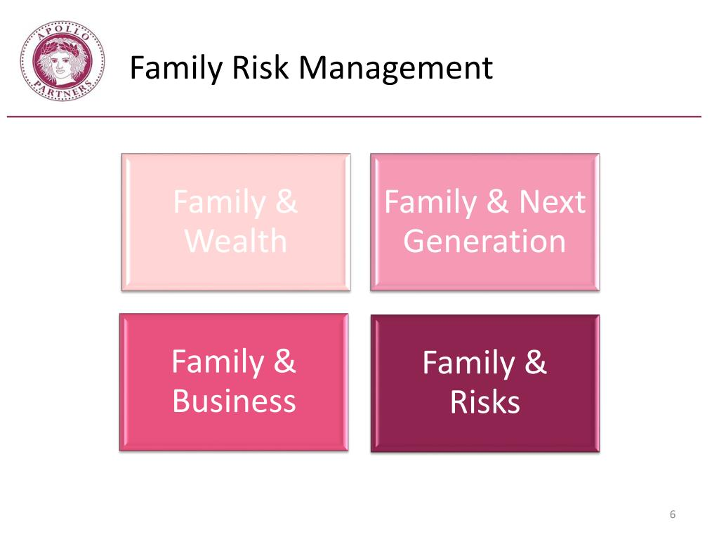 Family Risk Management