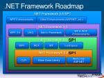 net framework roadmap