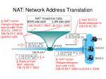 nat network address translation4