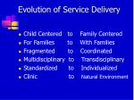 evolution of service delivery