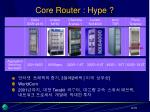 core router hype