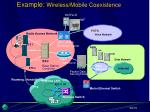 example wireless mobile coexistence