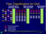 flow classification for qos