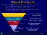 network eco system