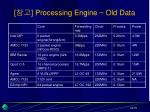 processing engine old data
