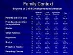 family context19