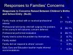 responses to families concerns