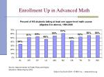 enrollment up in advanced math