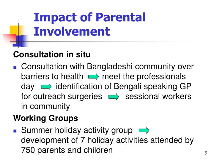 the impact of parental involvement The effects of parental involvement on the college student transition lauren edelman, ma university of nebraska, 2013 adviser: richard e hoover.