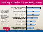 most popular school board policy issues
