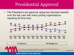 presidential approval