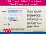 public doesn t believe that schools aren t trying hard enough