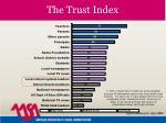 the trust index