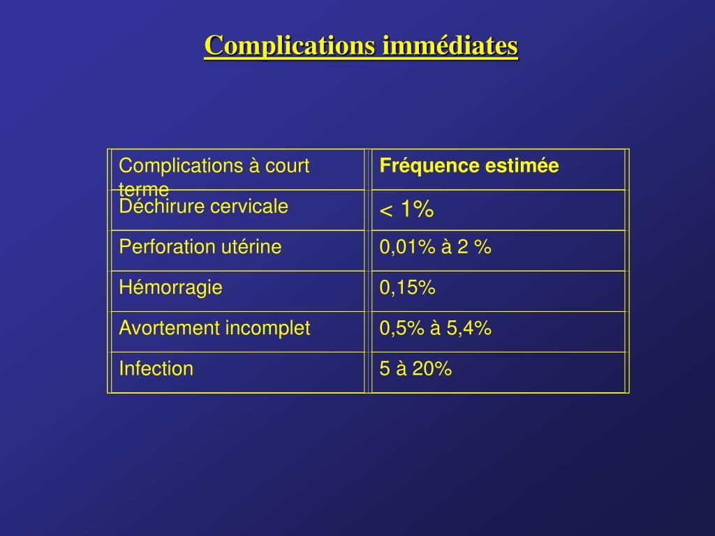 Complications à court terme