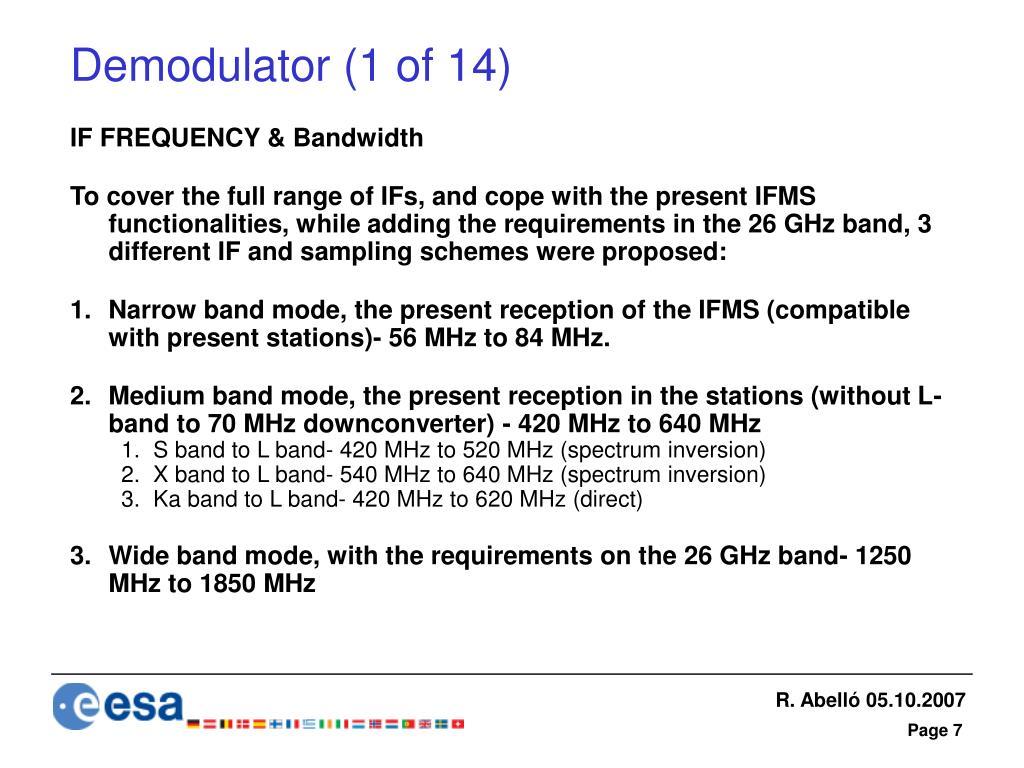 Demodulator (1 of 14)