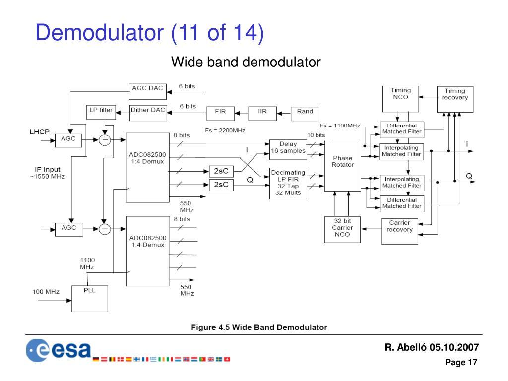 Demodulator (11 of 14)