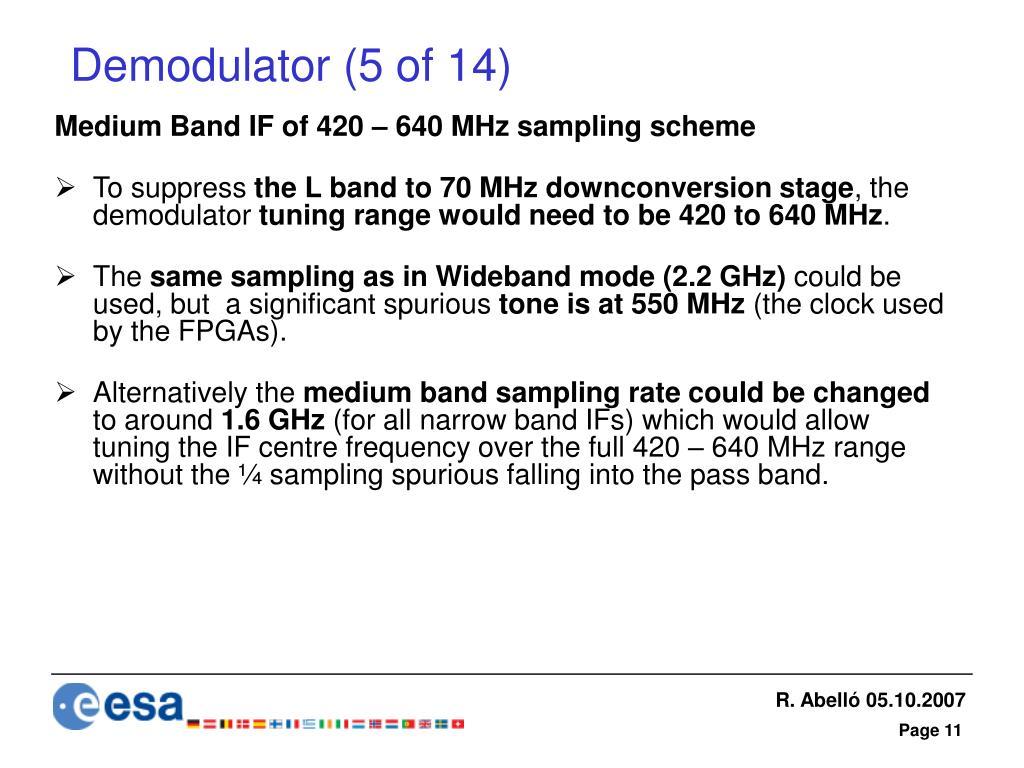 Demodulator (5 of 14)