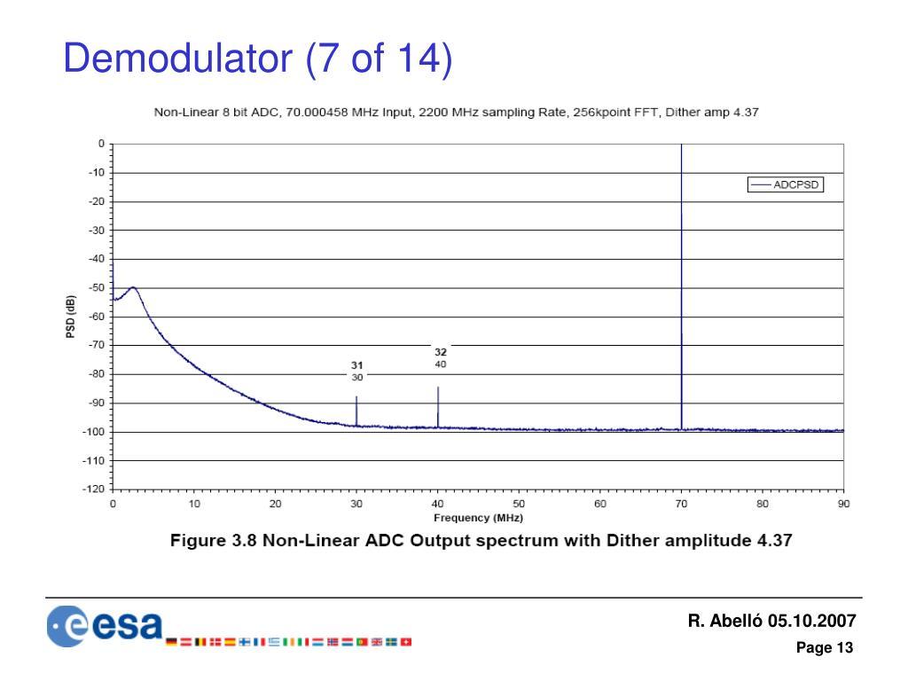 Demodulator (7 of 14)