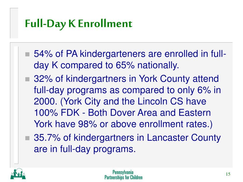 Full-Day K Enrollment