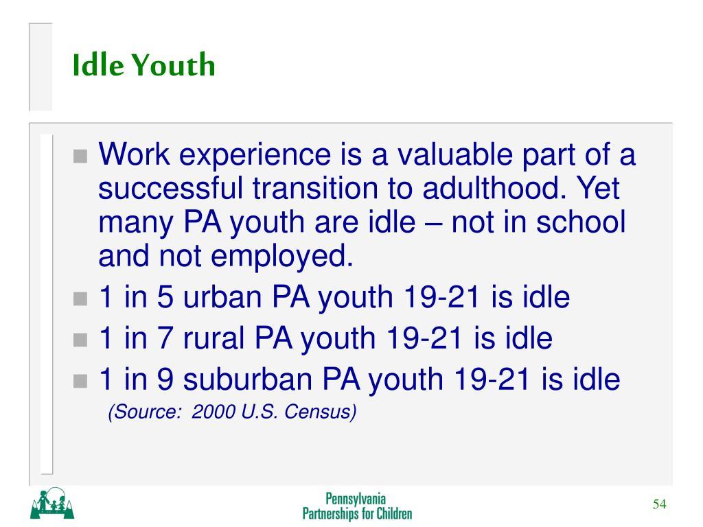 Idle Youth
