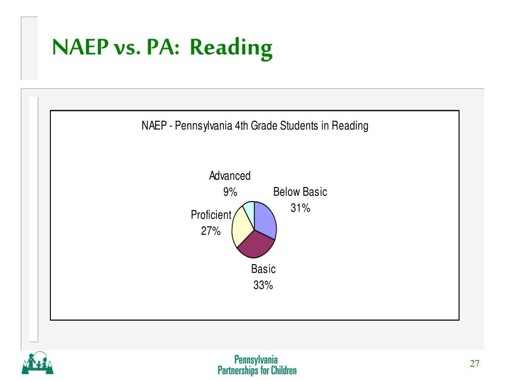NAEP vs. PA:  Reading