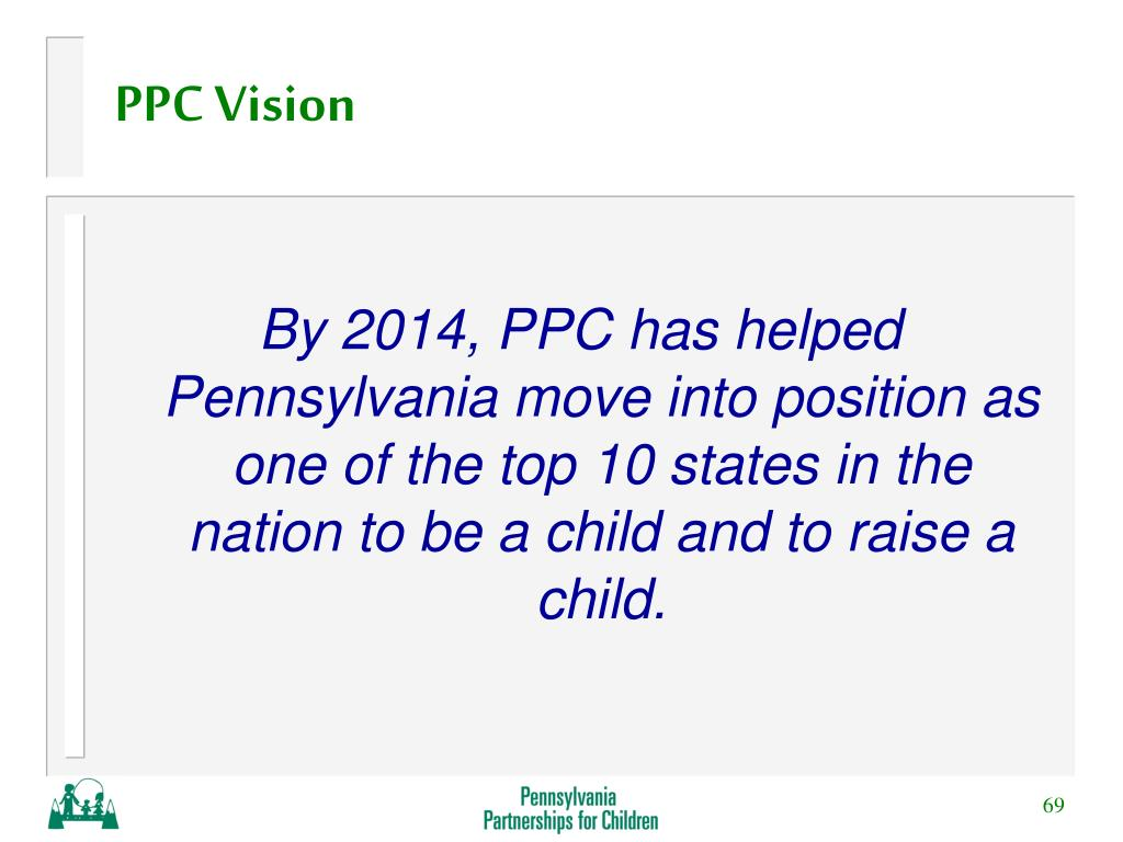 PPC Vision