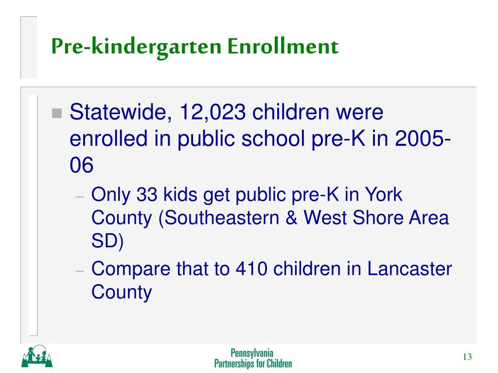 Pre-kindergarten Enrollment