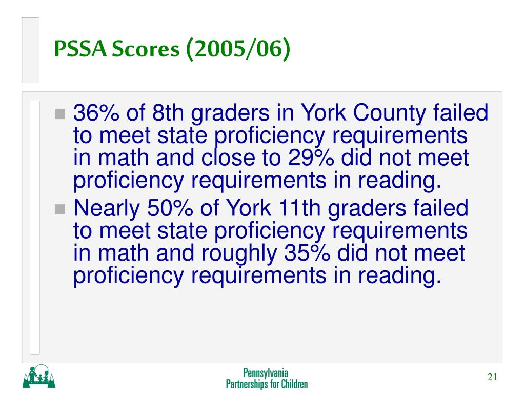 PSSA Scores (2005/06)