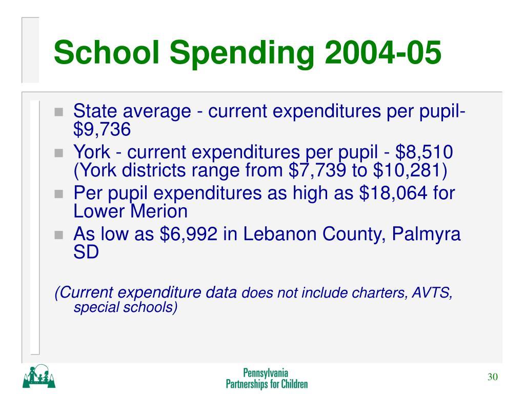 School Spending 2004-05